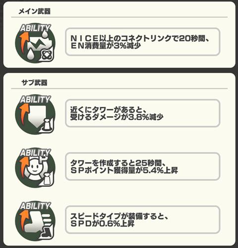 リンクスリングス~ゲーム画面13