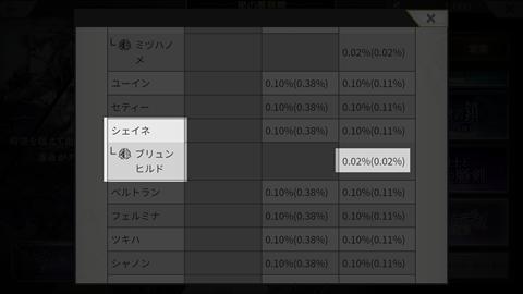 アナザーエデン最強キャラ考察1~ゲーム画面18