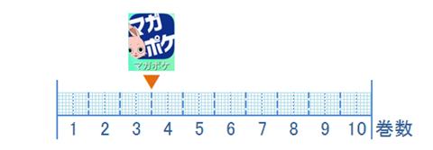 ハピネス~アプリ比較図
