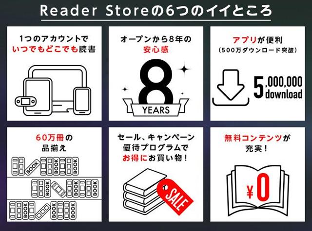 バナー~Reader Store