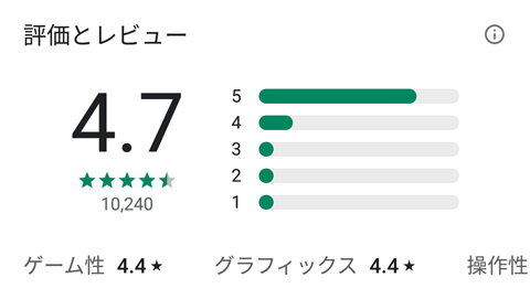 まんぷくマルシェ~アプリレビュー高評価