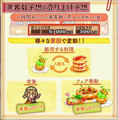 まんぷくマルシェ2~ゲーム画面27