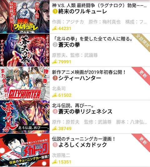 マンガほっと~総合ランキングトップ5