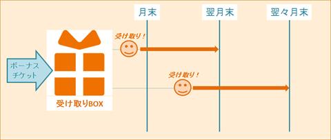 パルシィ漫画紹介~画像13